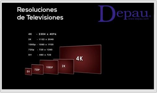 Televisores Philips 4k - Resoluciones de Pantalla