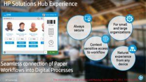 HP Solution Hub
