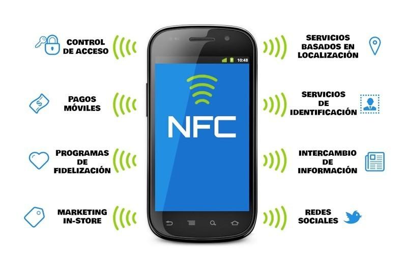 Usos NFC