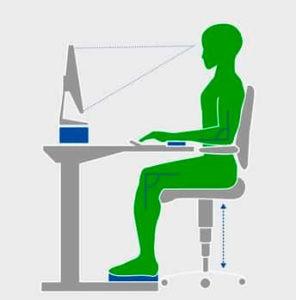 Posición correcta para sentarse delante del ordenador